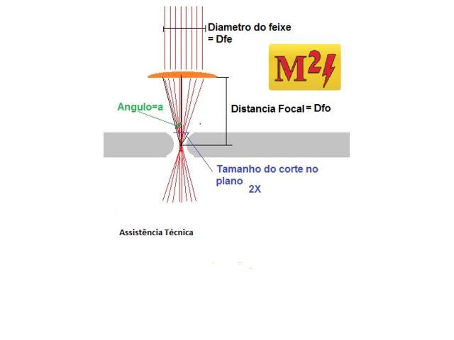 Destaques: Assistência laser co2  Multimarcas Hora Técnica